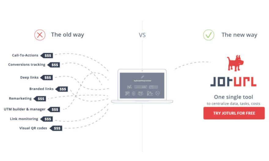 JotURL link shortening tool